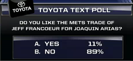 [89% of Mets fans are idiots]